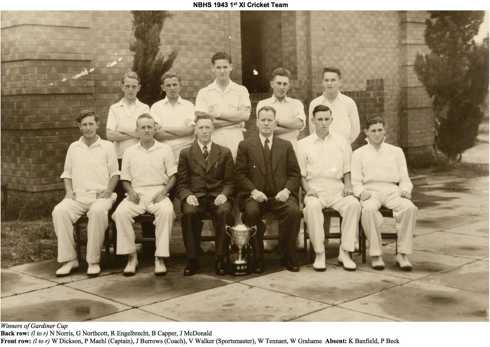 1943 1st XI Cricket Team